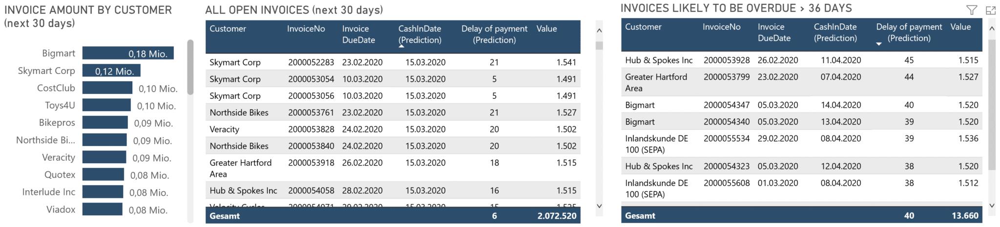 Cash-Invoice-cy-customer